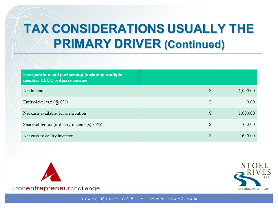 29 LIMITED PARTNERSHIPS (Continued) Advantages of limited partnerships –SINGLE LAYER OF TAXATION.