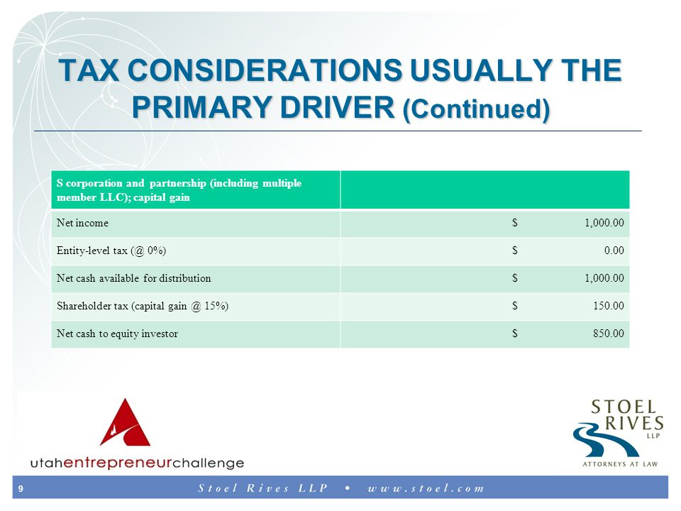 30 LIMITED PARTNERSHIPS (Continued) –Flexibility in structure of allocation and distribution provisions compared to corporation.