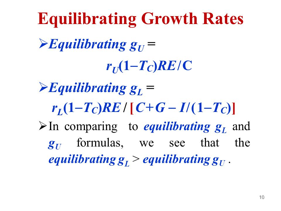 Minimum Unleveraged Growth Rate What is the minimum unleveraged growth rate (g U ) that an unleveraged firm must attain so that unleveraged equity value (E U ) will not fall when the firm chooses to reinvest its retained earnings.