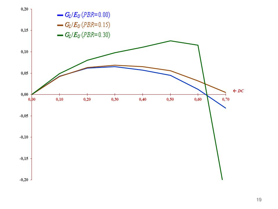 Exhibit 5. Comparison of Values Given By Four G L Equations [Note.