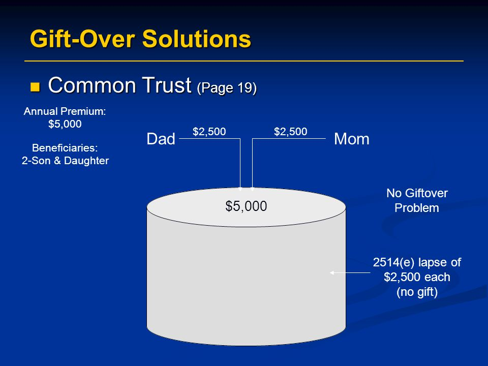 Gift-Over Solutions Common Trust (Page 19) Common Trust (Page 19) Annual Premium: $5,000 Beneficiaries: 2-Son & Daughter DadMom $2,500 $5,000 2514(e) lapse of $2,500 each (no gift) No Giftover Problem