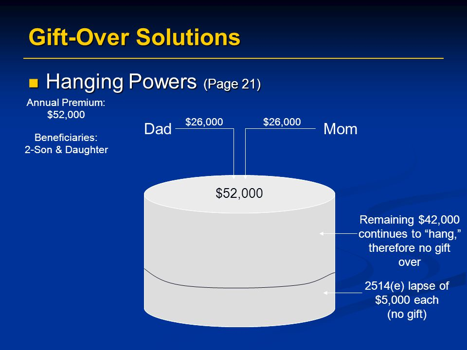 Gift-Over Solutions Hanging Powers (Page 21) Hanging Powers (Page 21) Annual Premium: $52,000 Beneficiaries: 2-Son & Daughter DadMom $26,000 $52,000 2514(e) lapse of $5,000 each (no gift) Remaining $42,000 continues to hang, therefore no gift over