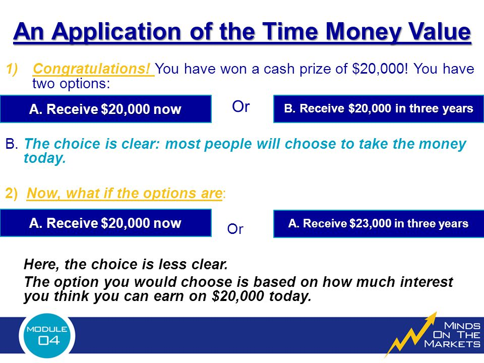An Application of the Time Money Value 1)Congratulations.