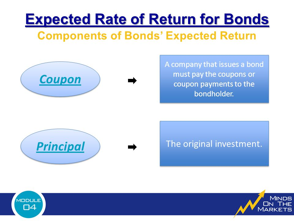Expected Rate of Return for Bonds Components of Bonds' Expected Return Coupon A company that issues a bond must pay the coupons or coupon payments to the bondholder.
