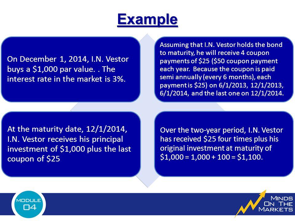 Example On December 1, 2014, I.N. Vestor buys a $1,000 par value..
