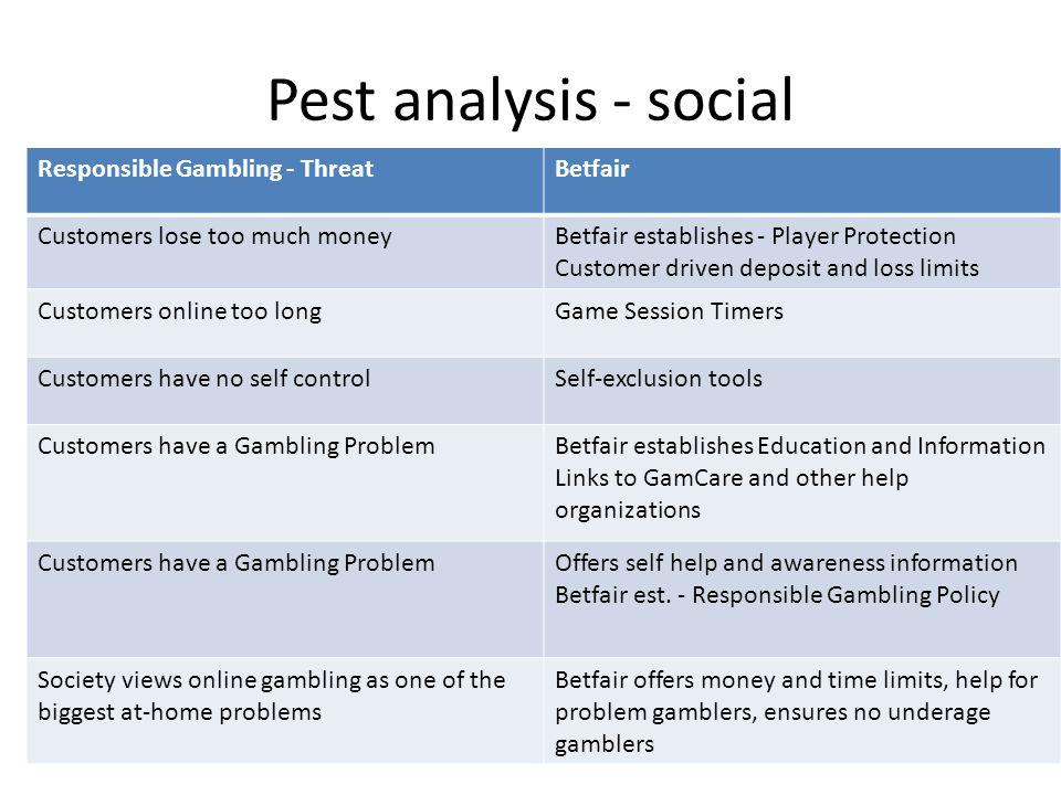 Pest analysis - social Responsible Gambling - ThreatBetfair Customers lose too much moneyBetfair establishes - Player Protection Customer driven depos