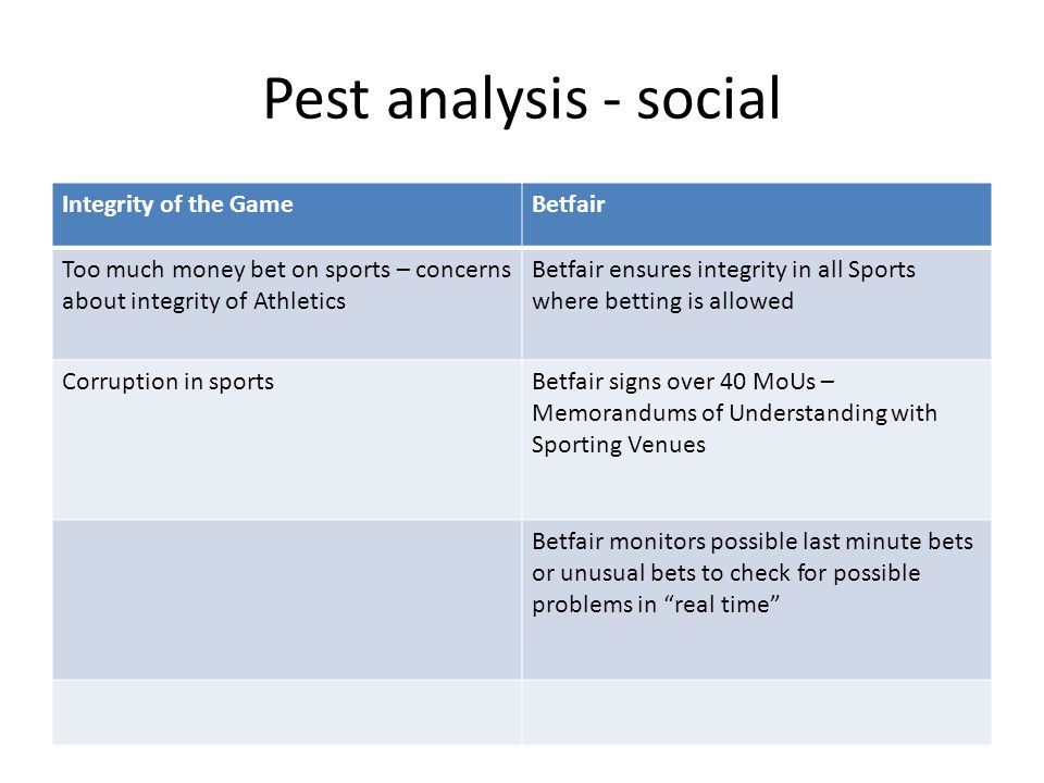Pest analysis - social Integrity of the GameBetfair Too much money bet on sports – concerns about integrity of Athletics Betfair ensures integrity in