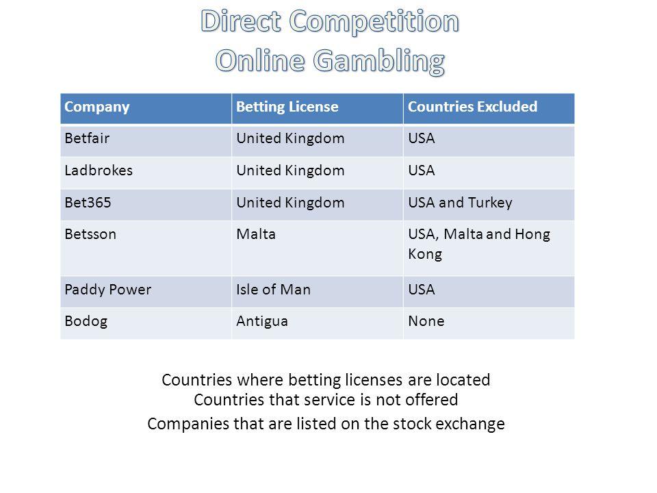CompanyBetting LicenseCountries Excluded BetfairUnited KingdomUSA LadbrokesUnited KingdomUSA Bet365United KingdomUSA and Turkey BetssonMaltaUSA, Malta