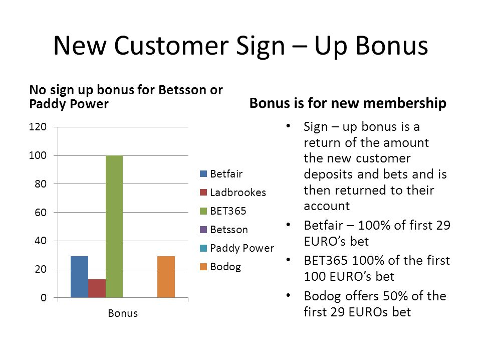 New Customer Sign – Up Bonus No sign up bonus for Betsson or Paddy Power Bonus is for new membership Sign – up bonus is a return of the amount the new