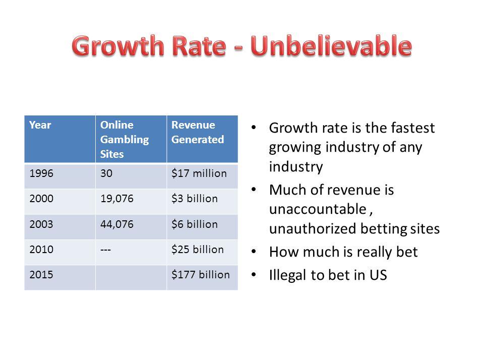 YearOnline Gambling Sites Revenue Generated 199630$17 million 200019,076$3 billion 200344,076$6 billion 2010---$25 billion 2015$177 billion Growth rat