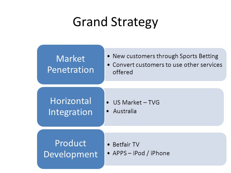 Grand Strategy New customers through Sports Betting Convert customers to use other services offered Market Penetration US Market – TVG Australia Horiz