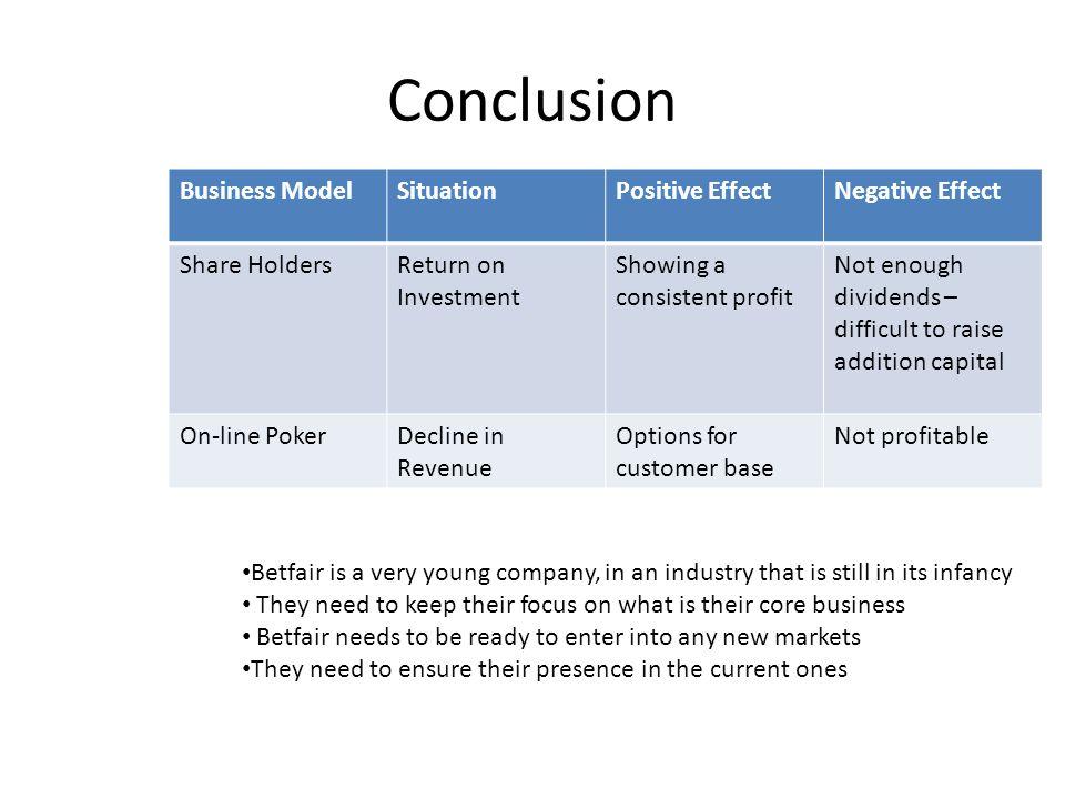 Conclusion Business ModelSituationPositive EffectNegative Effect Share HoldersReturn on Investment Showing a consistent profit Not enough dividends –