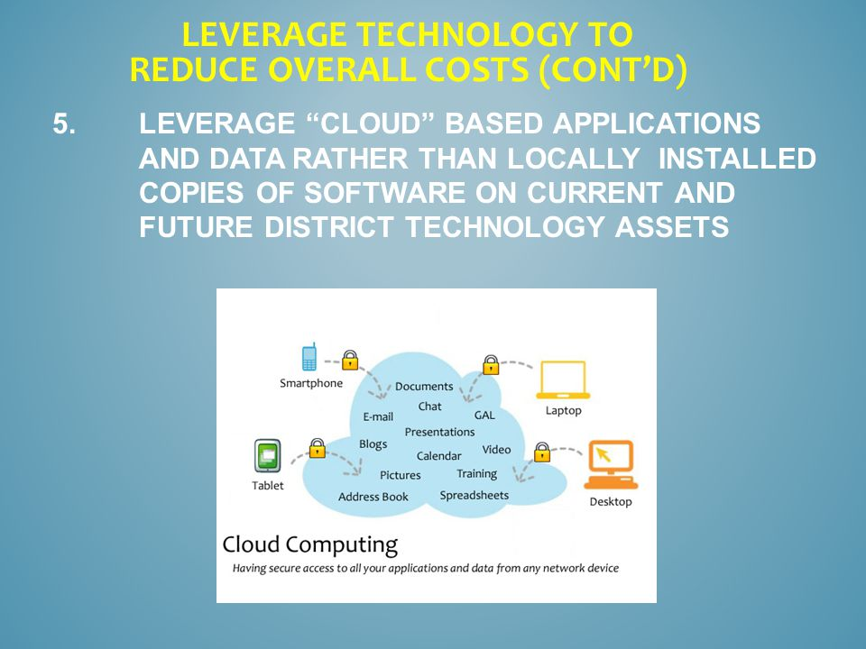 5.LEVERAGE CLOUD BASED APPLICATIONS AND DATA RATHER THAN LOCALLY INSTALLED COPIES OF SOFTWARE ON CURRENT AND FUTURE DISTRICT TECHNOLOGY ASSETS LEVERAGE TECHNOLOGY TO REDUCE OVERALL COSTS (CONT'D)