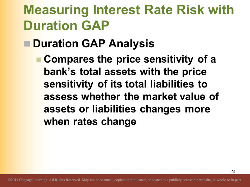 Measuring Interest Rate Risk with Duration GAP Duration GAP Analysis Compares the price sensitivity of a bank's total assets with the price sensitivit