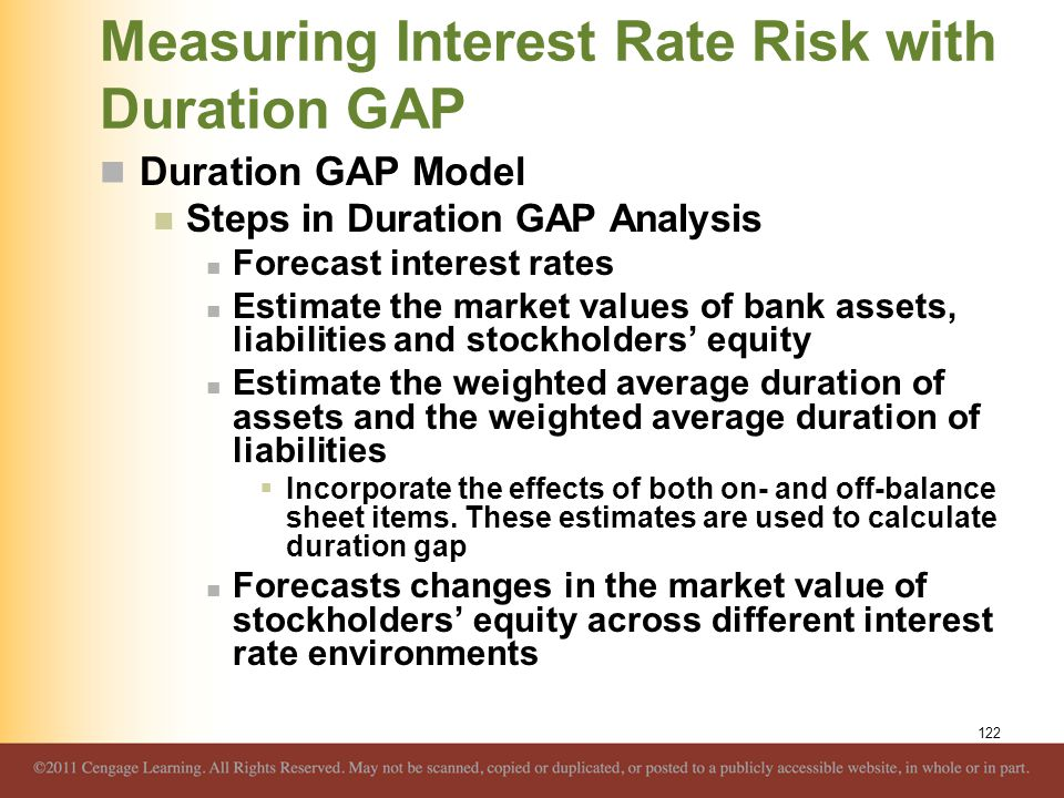 Measuring Interest Rate Risk with Duration GAP Duration GAP Model Steps in Duration GAP Analysis Forecast interest rates Estimate the market values of