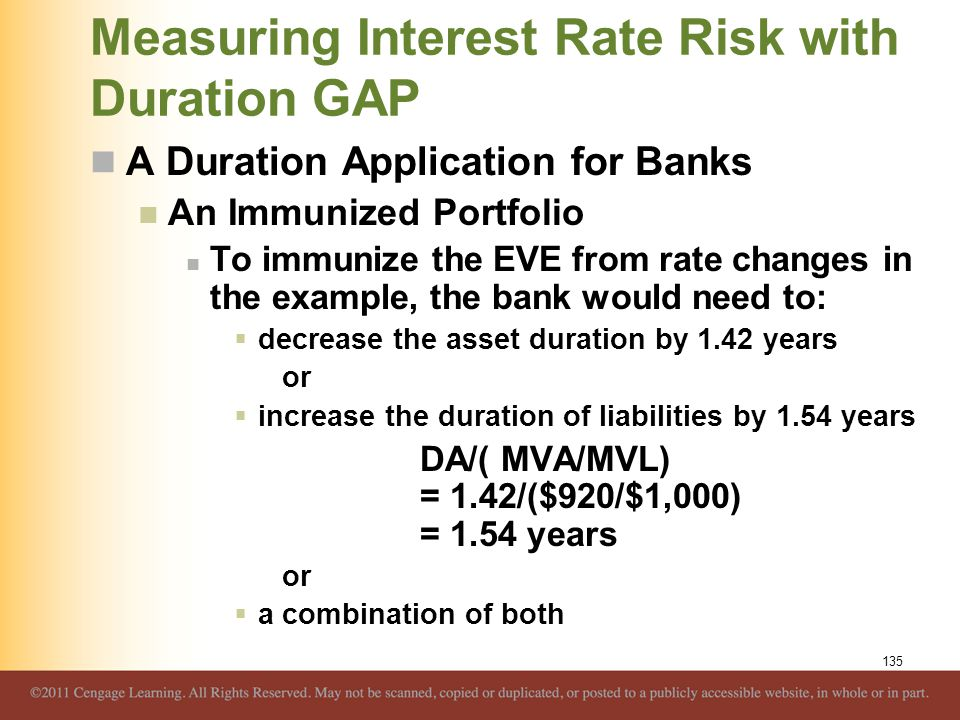 Measuring Interest Rate Risk with Duration GAP A Duration Application for Banks An Immunized Portfolio To immunize the EVE from rate changes in the ex