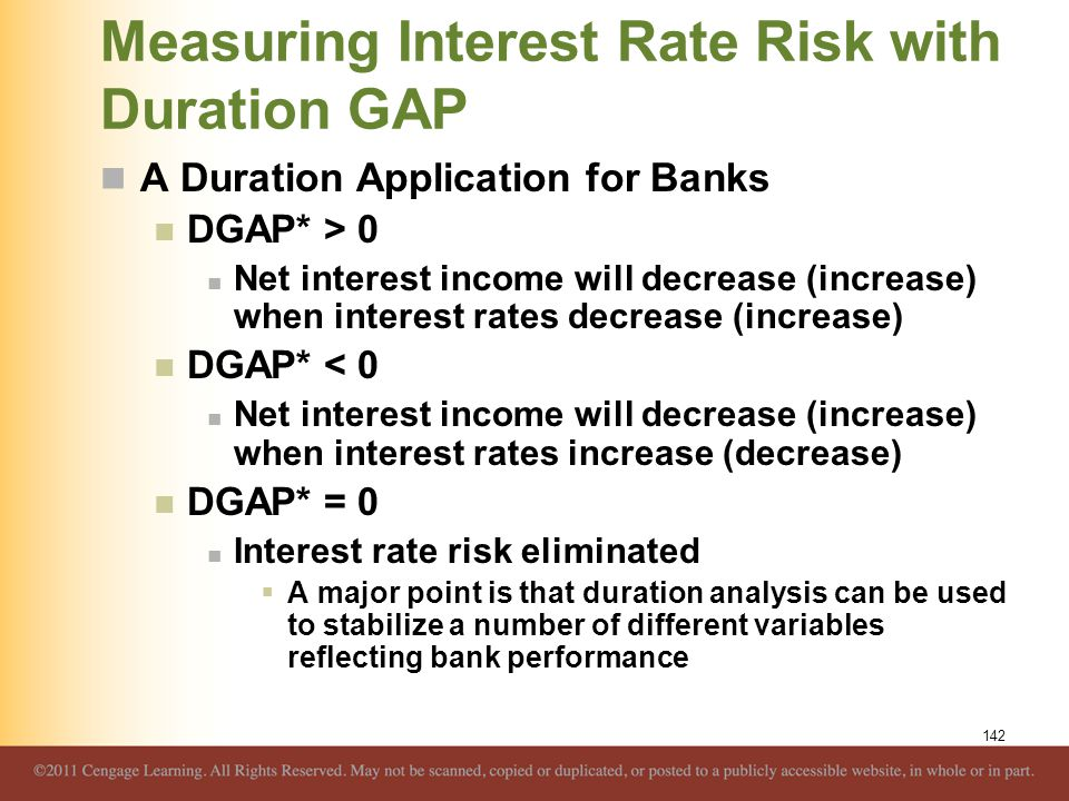 Measuring Interest Rate Risk with Duration GAP A Duration Application for Banks DGAP* > 0 Net interest income will decrease (increase) when interest r