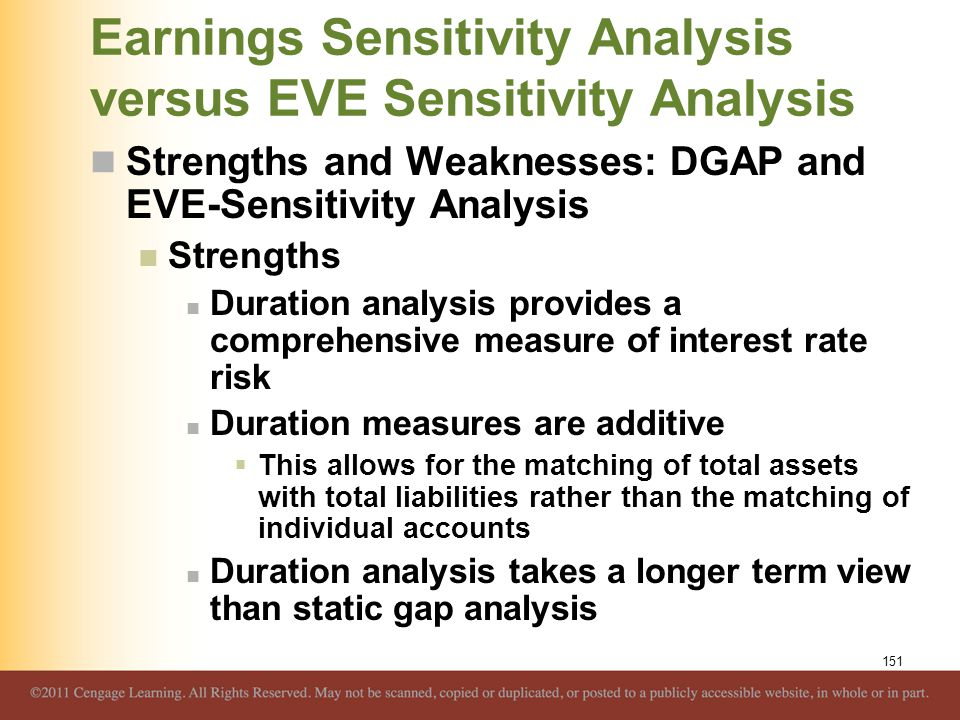 Earnings Sensitivity Analysis versus EVE Sensitivity Analysis Strengths and Weaknesses: DGAP and EVE-Sensitivity Analysis Strengths Duration analysis