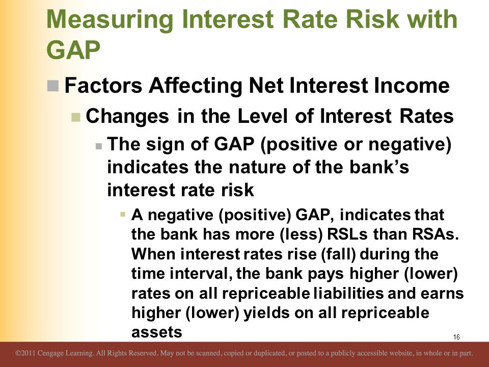 Measuring Interest Rate Risk with GAP Factors Affecting Net Interest Income Changes in the Level of Interest Rates The sign of GAP (positive or negati