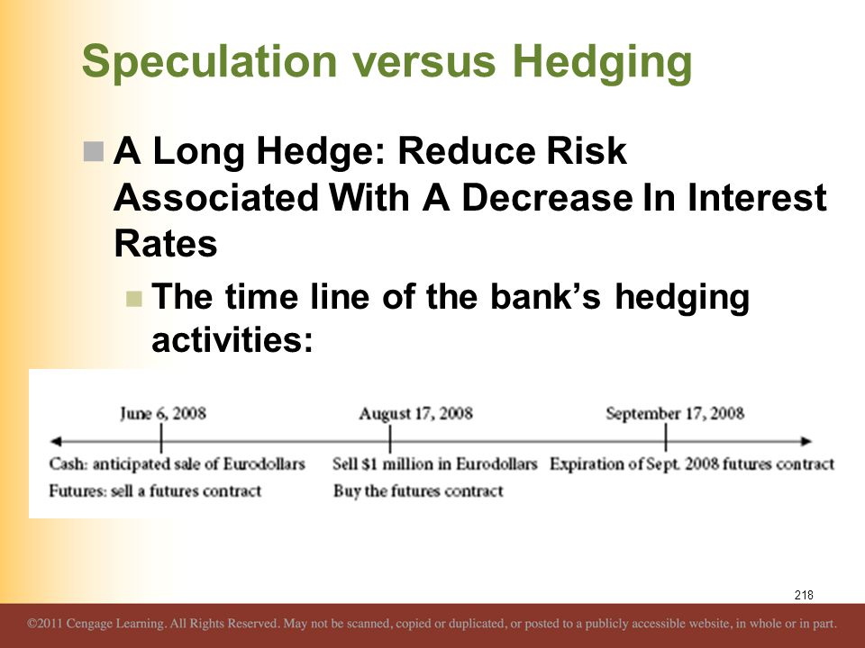 Speculation versus Hedging A Long Hedge: Reduce Risk Associated With A Decrease In Interest Rates The time line of the bank's hedging activities: 218