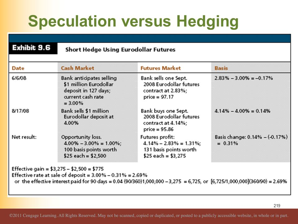 Speculation versus Hedging 219