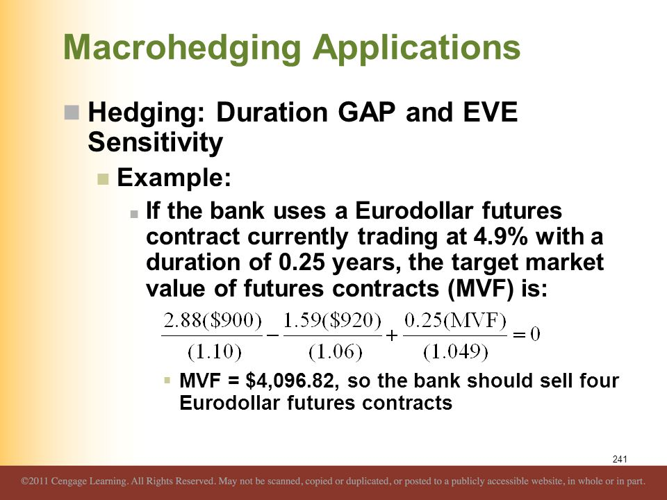 Macrohedging Applications Hedging: Duration GAP and EVE Sensitivity Example: If the bank uses a Eurodollar futures contract currently trading at 4.9%