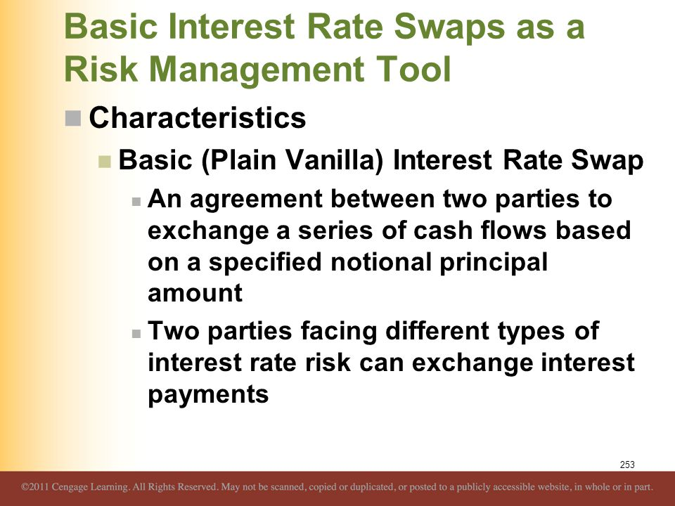 Basic Interest Rate Swaps as a Risk Management Tool Characteristics Basic (Plain Vanilla) Interest Rate Swap An agreement between two parties to excha