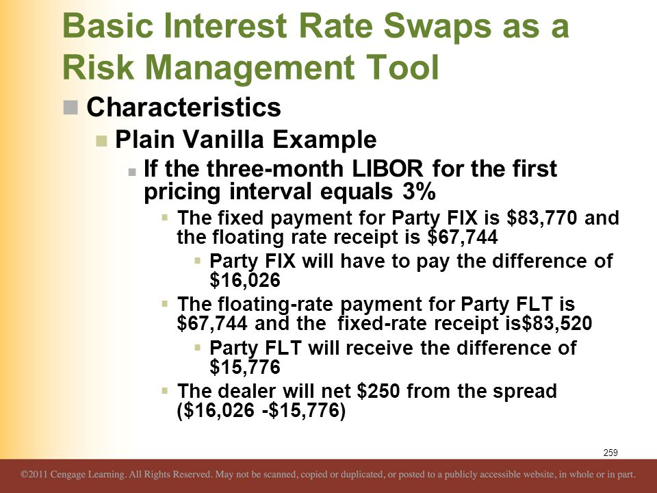 Basic Interest Rate Swaps as a Risk Management Tool Characteristics Plain Vanilla Example If the three-month LIBOR for the first pricing interval equa