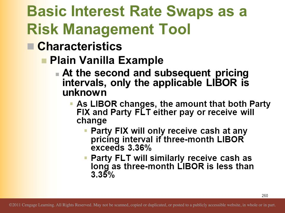 Basic Interest Rate Swaps as a Risk Management Tool Characteristics Plain Vanilla Example At the second and subsequent pricing intervals, only the app
