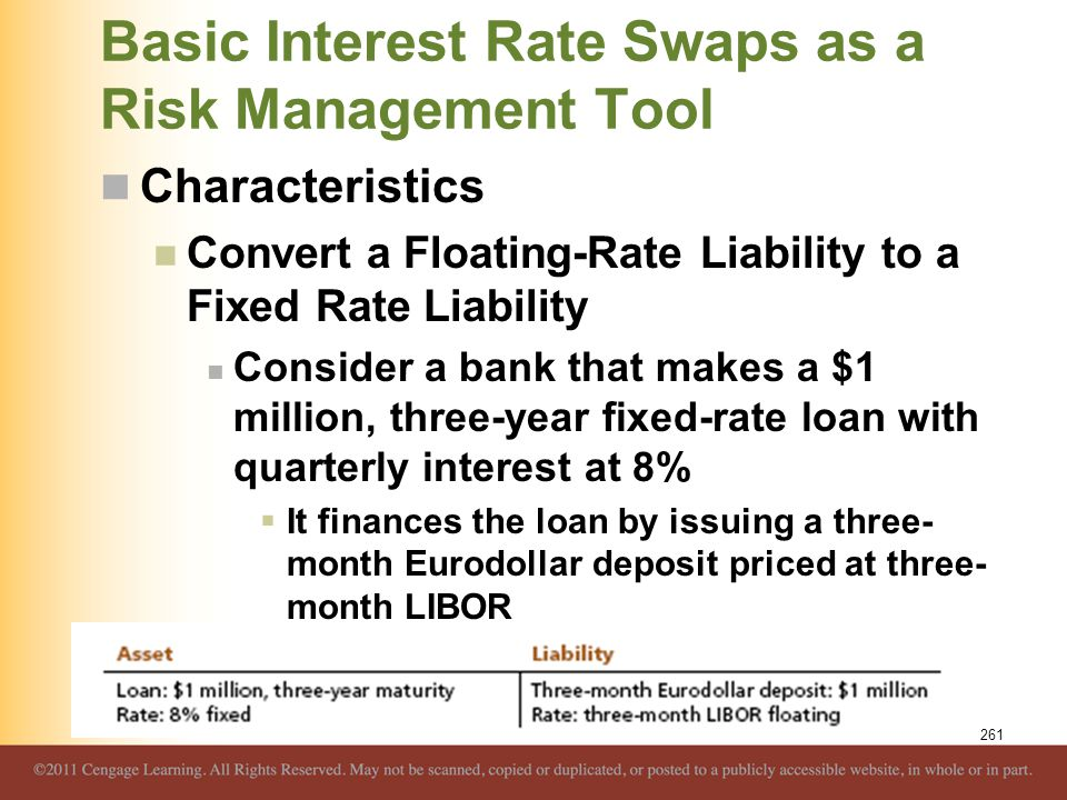Basic Interest Rate Swaps as a Risk Management Tool Characteristics Convert a Floating-Rate Liability to a Fixed Rate Liability Consider a bank that m