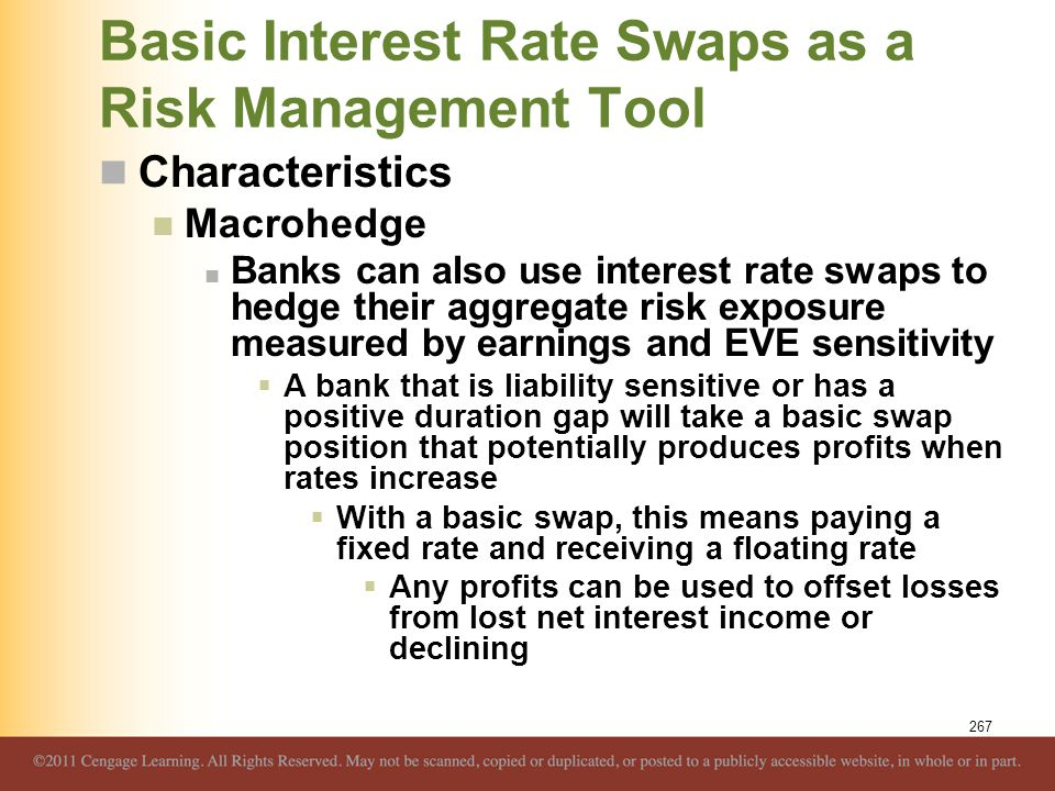 Basic Interest Rate Swaps as a Risk Management Tool Characteristics Macrohedge Banks can also use interest rate swaps to hedge their aggregate risk ex
