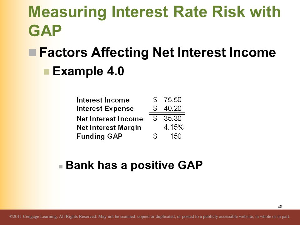 Measuring Interest Rate Risk with GAP Factors Affecting Net Interest Income Example 4.0 Bank has a positive GAP 48