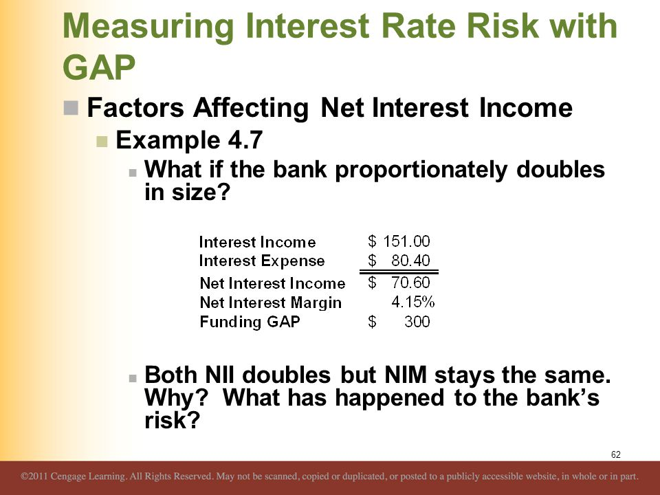Measuring Interest Rate Risk with GAP Factors Affecting Net Interest Income Example 4.7 What if the bank proportionately doubles in size? Both NII dou