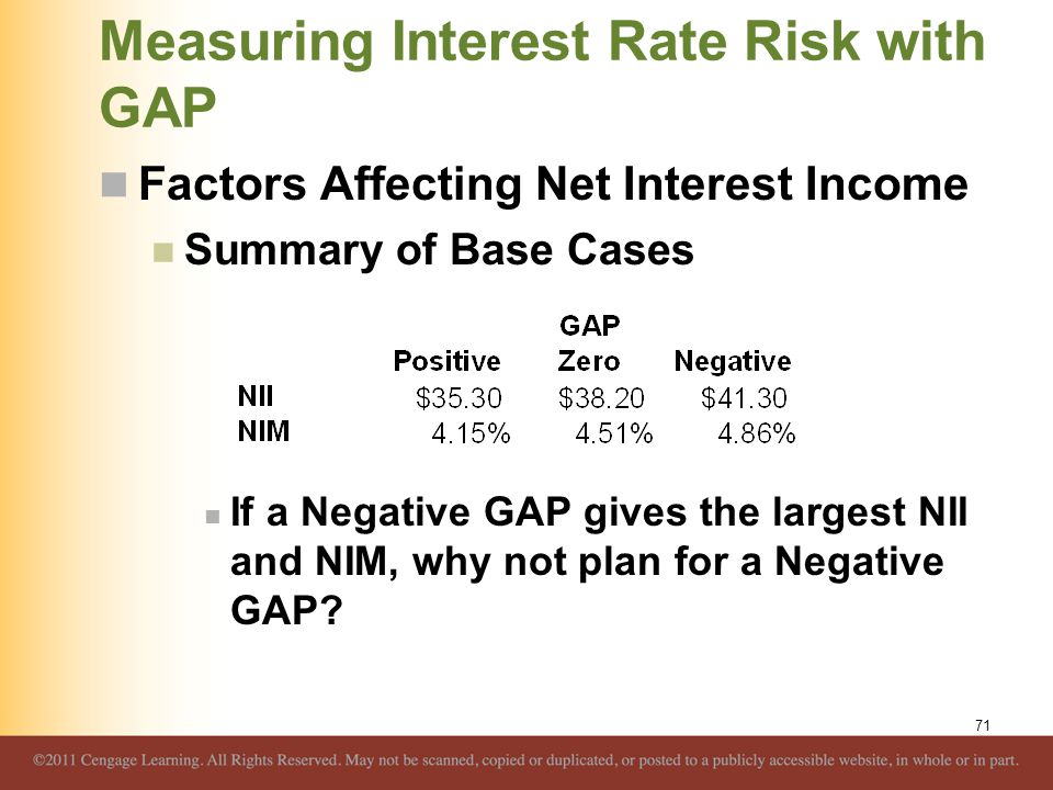 Measuring Interest Rate Risk with GAP Factors Affecting Net Interest Income Summary of Base Cases If a Negative GAP gives the largest NII and NIM, why