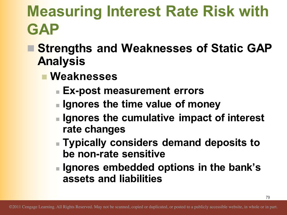 Measuring Interest Rate Risk with GAP Strengths and Weaknesses of Static GAP Analysis Weaknesses Ex-post measurement errors Ignores the time value of