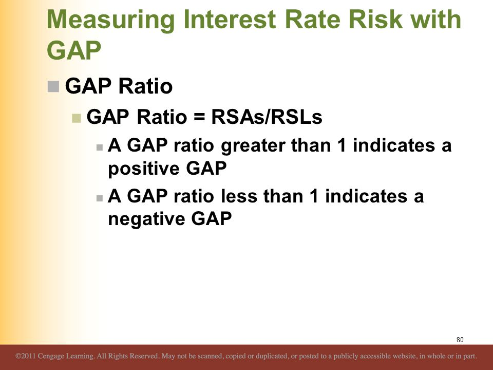 Measuring Interest Rate Risk with GAP GAP Ratio GAP Ratio = RSAs/RSLs A GAP ratio greater than 1 indicates a positive GAP A GAP ratio less than 1 indi