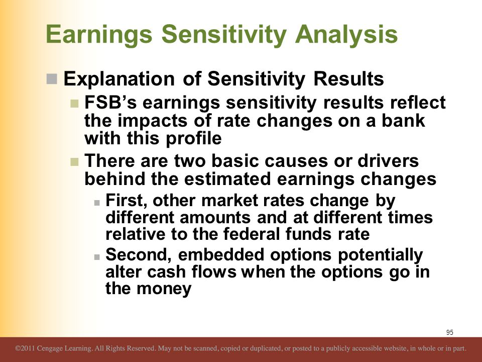 Earnings Sensitivity Analysis Explanation of Sensitivity Results FSB's earnings sensitivity results reflect the impacts of rate changes on a bank with