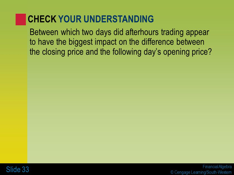 Financial Algebra © Cengage Learning/South-Western Slide 33 Between which two days did afterhours trading appear to have the biggest impact on the difference between the closing price and the following day's opening price.