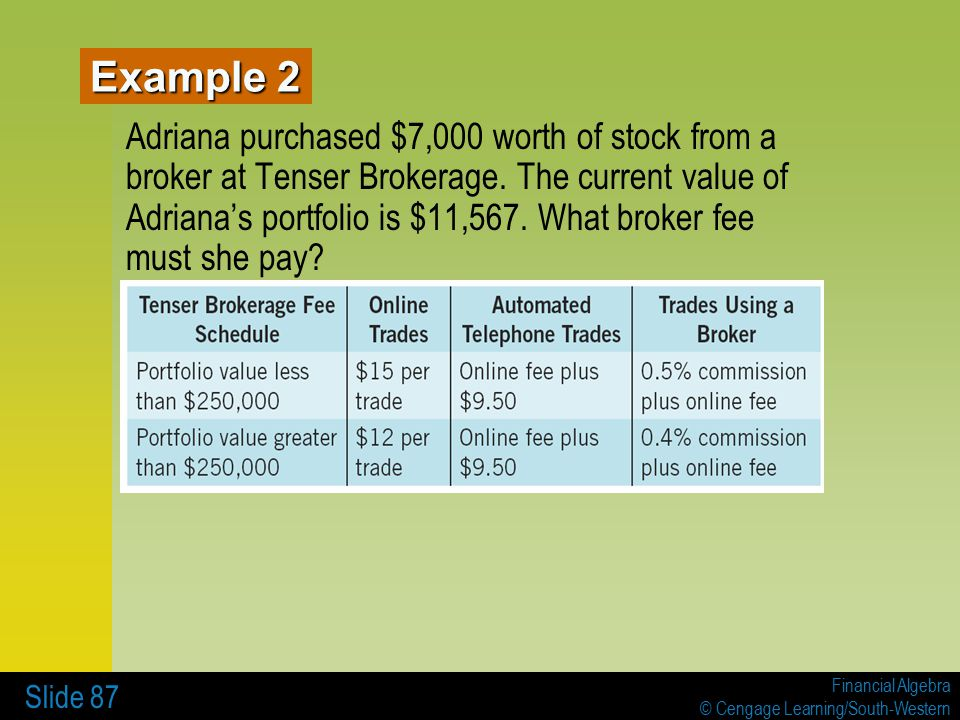 Financial Algebra © Cengage Learning/South-Western Slide 87 Adriana purchased $7,000 worth of stock from a broker at Tenser Brokerage.