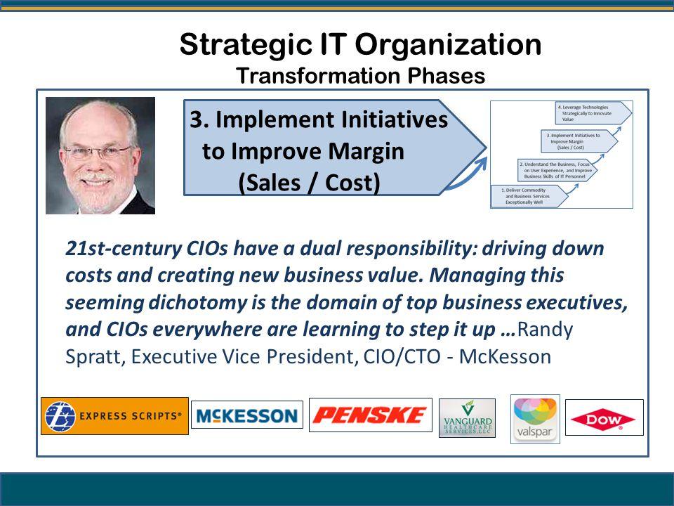 25 Strategic IT Organization Transformation Phases 3.