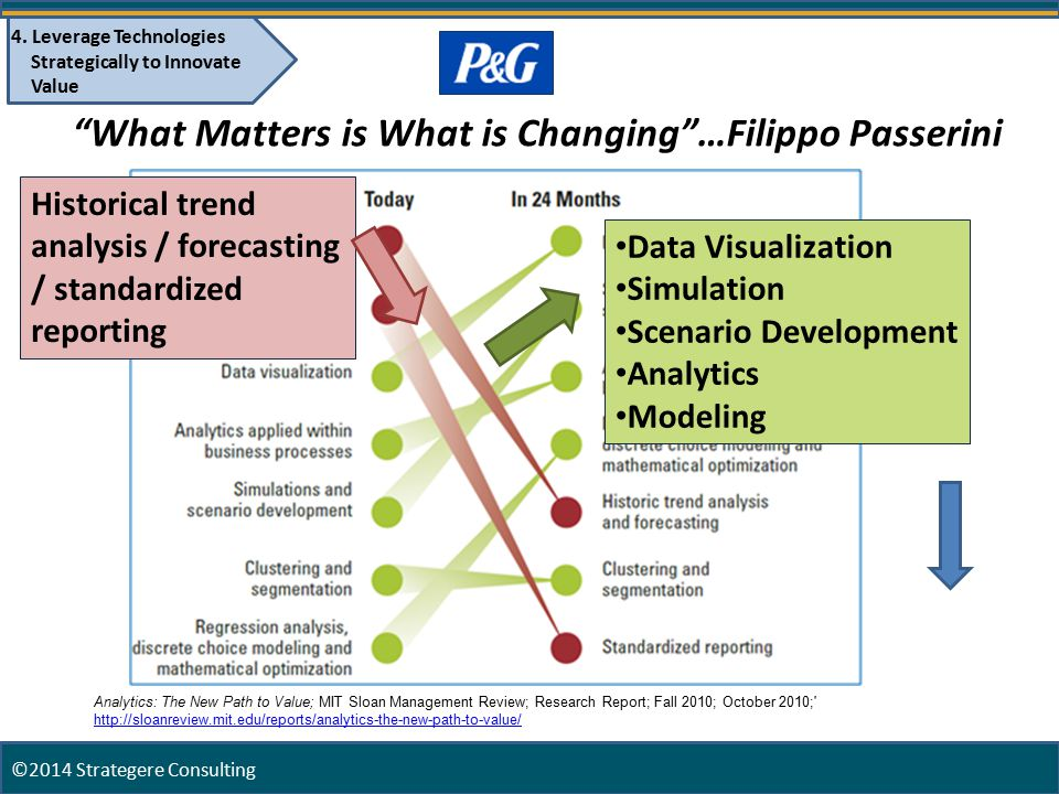 What Matters is What is Changing …Filippo Passerini Analytics: The New Path to Value; MIT Sloan Management Review; Research Report; Fall 2010; October 2010; http://sloanreview.mit.edu/reports/analytics-the-new-path-to-value/ http://sloanreview.mit.edu/reports/analytics-the-new-path-to-value/ 4.