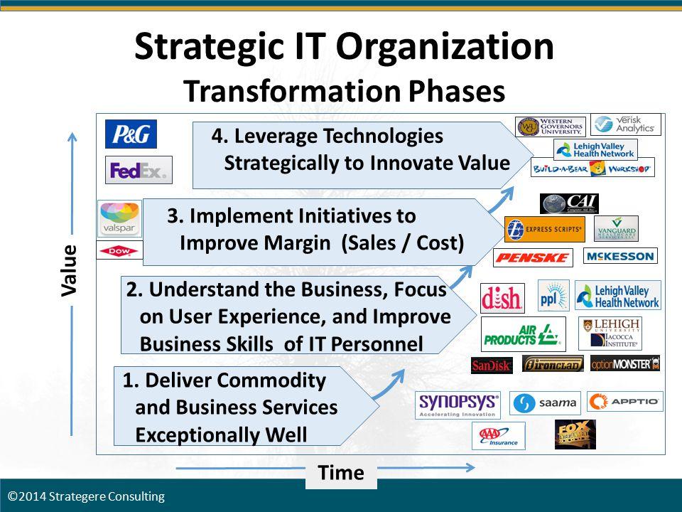 Value Strategic IT Organization Transformation Phases 4.