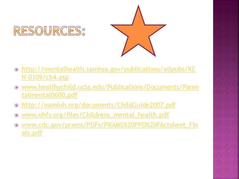  http://mentalhealth.samhsa.gov/publications/allpubs/KE N-0109/ch4.asp http://mentalhealth.samhsa.gov/publications/allpubs/KE N-0109/ch4.asp  www.heatlhychild.ucla.edu/Publications/Documents/Paren talmental0600.pdf www.heatlhychild.ucla.edu/Publications/Documents/Paren talmental0600.pdf  http://naminh.org/documents/ChildGuide2007.pdf http://naminh.org/documents/ChildGuide2007.pdf  www.nhfv.org/files/Childrens_mental_health.pdf www.nhfv.org/files/Childrens_mental_health.pdf  www.cdc.gov/prams/PDFs/PRAMS%20PPD%20FActsheet_Fin als.pdf www.cdc.gov/prams/PDFs/PRAMS%20PPD%20FActsheet_Fin als.pdf