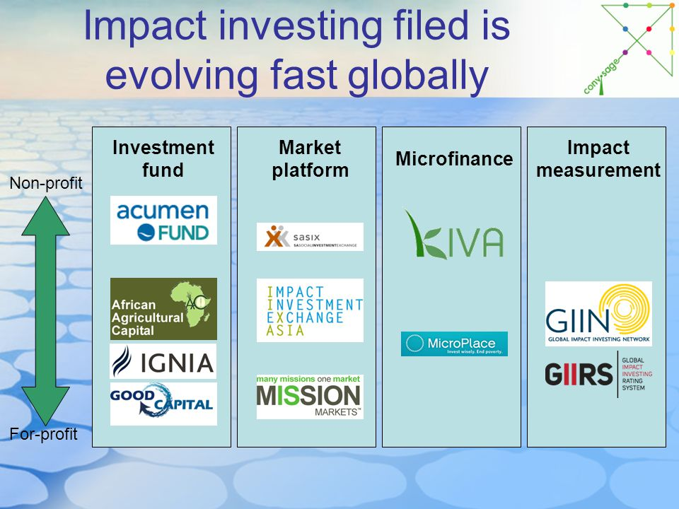 Impact investing filed is evolving fast globally For-profit Non-profit Investment fund Market platform Microfinance Impact measurement
