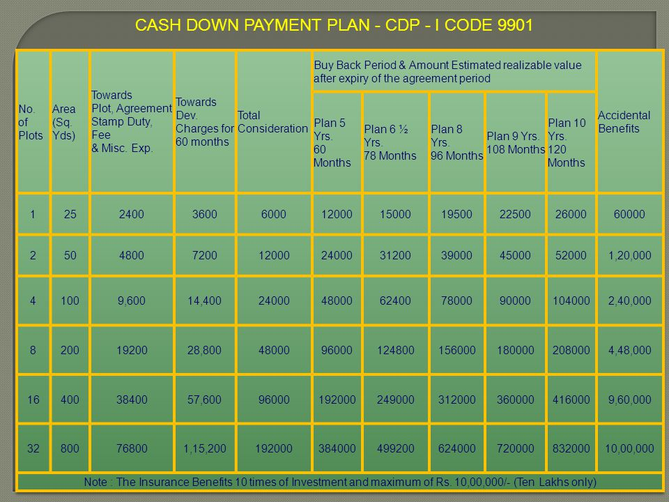 CASH DOWN PAYMENT PLAN - CDP - I CODE 9901