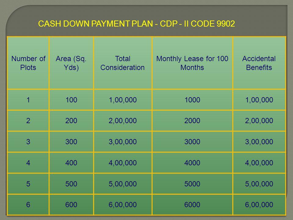 CASH DOWN PAYMENT PLAN - CDP - II CODE 9902