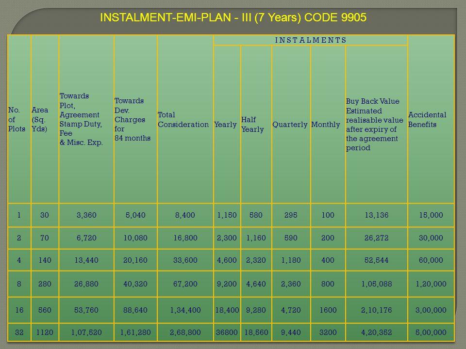 INSTALMENT-EMI-PLAN - III (7 Years) CODE 9905