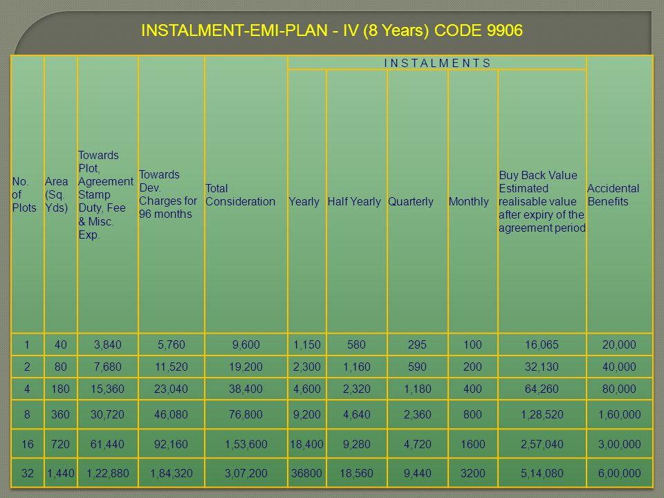 INSTALMENT-EMI-PLAN - IV (8 Years) CODE 9906