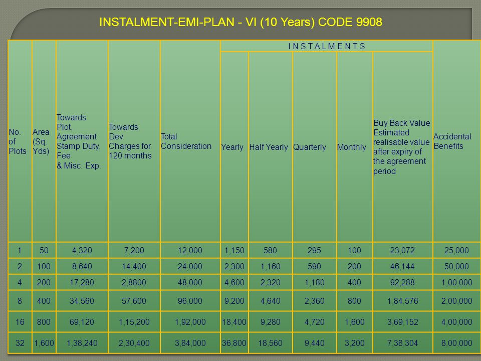 INSTALMENT-EMI-PLAN - VI (10 Years) CODE 9908