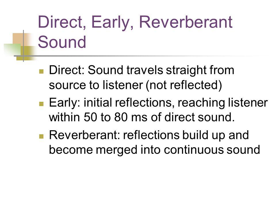 Criteria for Good Acoustics (p.534) Adequate loudness.